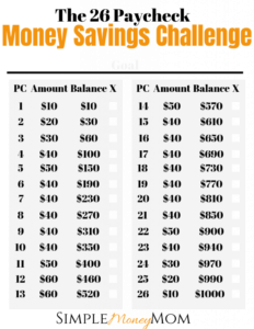 image about 26 Week Money Challenge Printable named 11 Pleasurable Monetary Conserving Issues for 2019 weekly/month-to-month